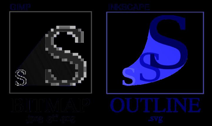 bitmap-outline