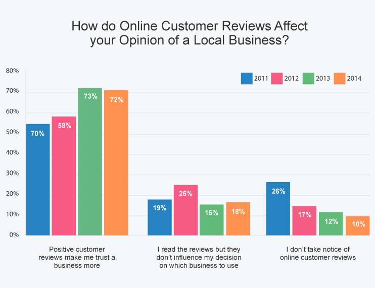 customer-reviews-graphic